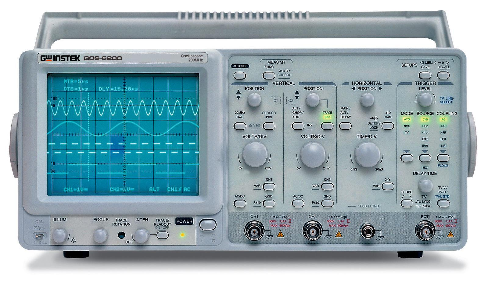 What's the best oscilloscope for you?