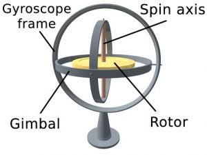 Mechanical gyroscope